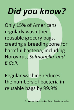 fast fact about washing bags
